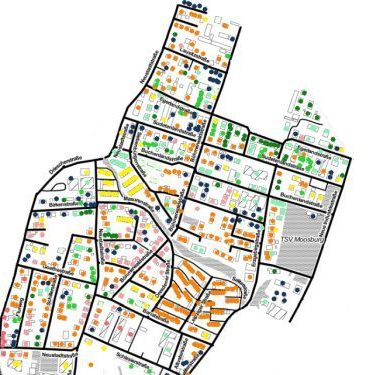 Quartierskonzept Moosburg - Förderung