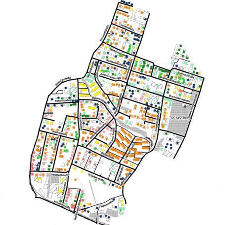 Quartierskonzept Moosburg, energetische Sanierung